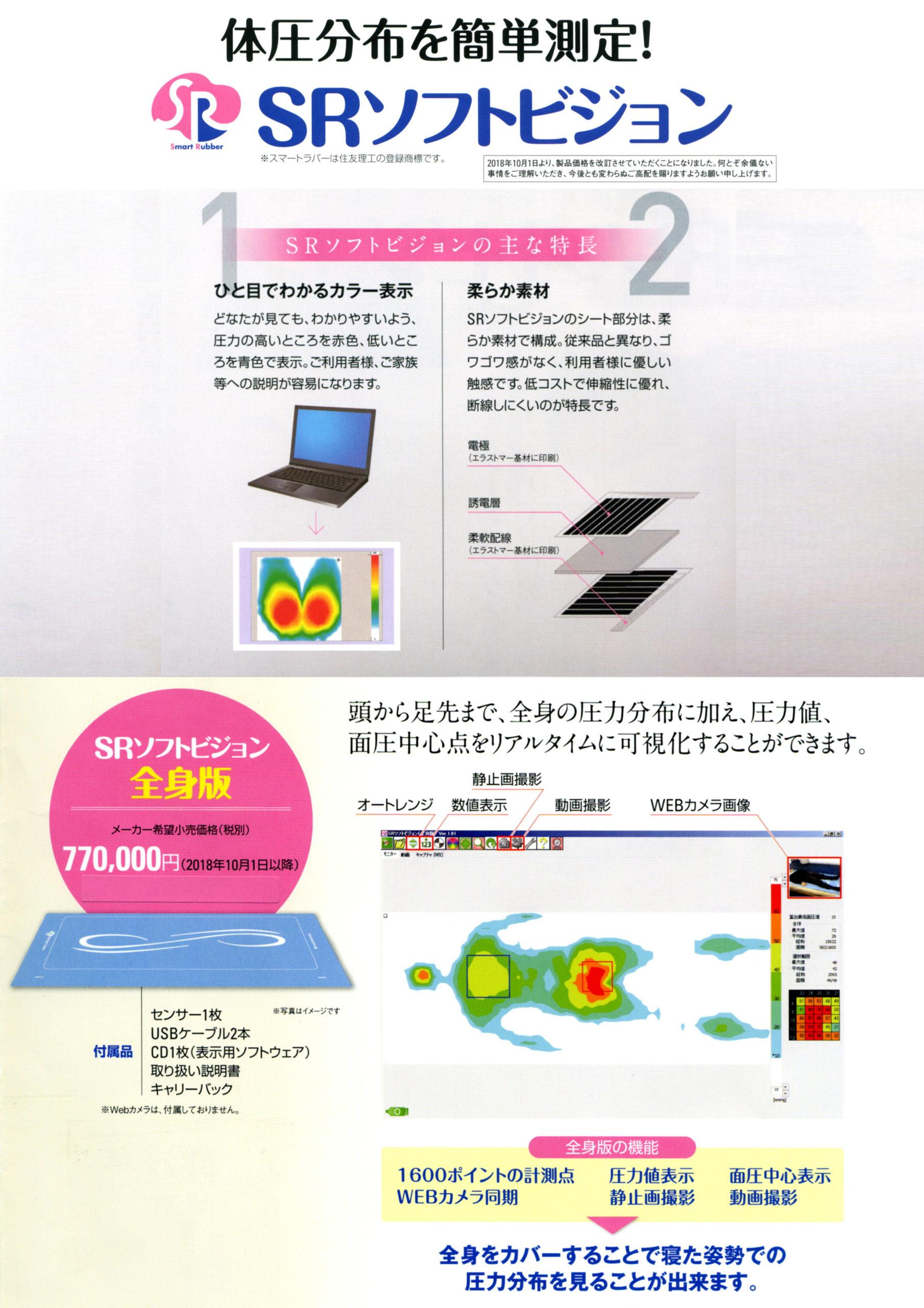 体圧分布測定ツール「SRソフトビジョン 全身版」